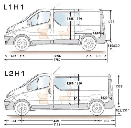 dimension trafic renault renault trafic van dimensions renault trafic van dimensions air. Black Bedroom Furniture Sets. Home Design Ideas