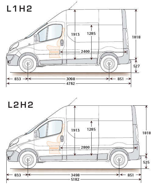 dimensions renault master the vector drawing renault master l4h3 rwd the vector drawing. Black Bedroom Furniture Sets. Home Design Ideas
